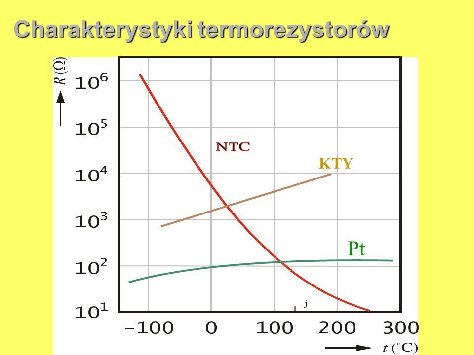 Charakterystyki termorezystorów KTY Pt