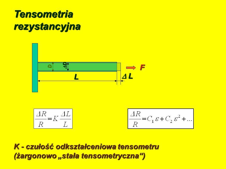 Tensometria rezystancyjna L D D L K - czułość odkształceniowa tensometru (żargonowo stała tensometryczna) F