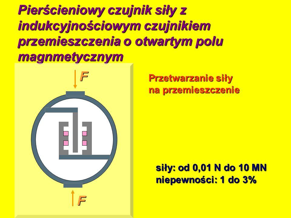 Pierścieniowy czujnik siły z indukcyjnościowym czujnikiem przemieszczenia o otwartym polu magnmetycznym F F siły: od 0,01 N do 10 MN niepewności: 1 do