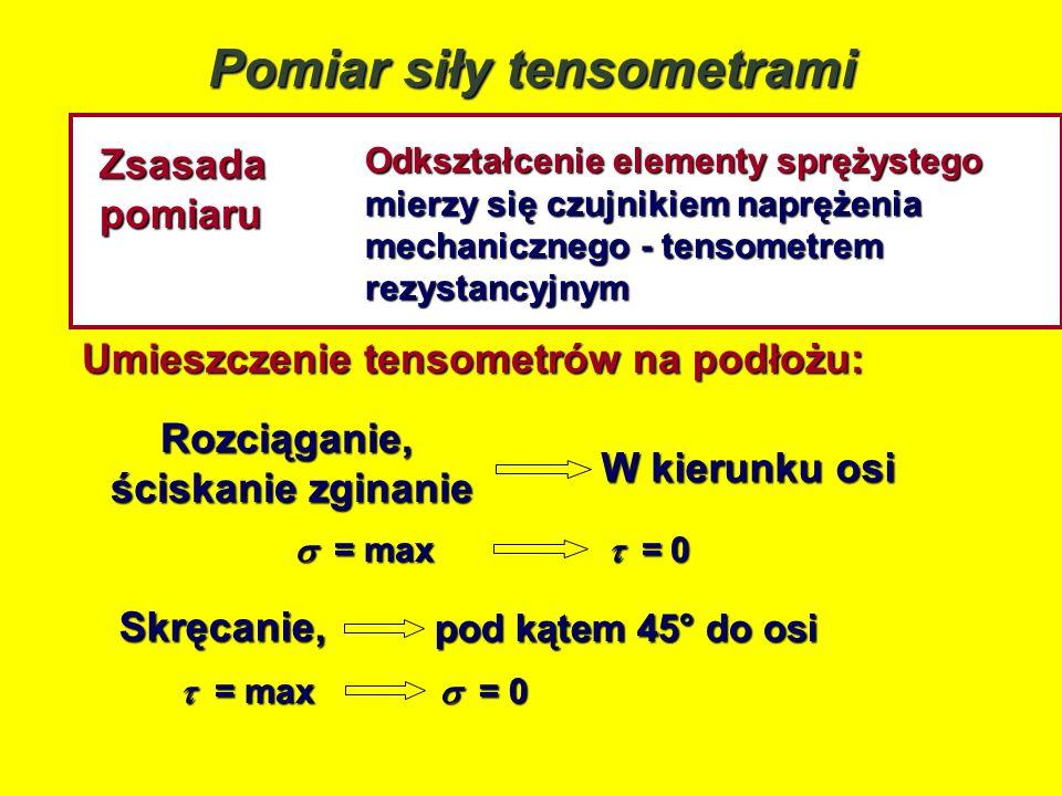 Pomiar siły tensometrami Skręcanie, pod kątem 45° do osi = max = max = 0 = 0 Umieszczenie tensometrów na podłożu: Rozciąganie, ściskanie zginanie ścis