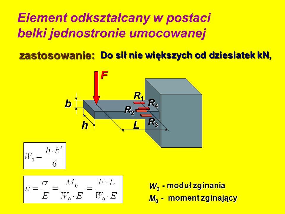 Do sił nie większych od dziesiatek kN, zastosowanie:Fb hL R1R1R1R1 R4R4R4R4 R3R3R3R3 R2R2R2R2 W0W0W0W0 - moduł zginania M0M0M0M0 - moment zginający El