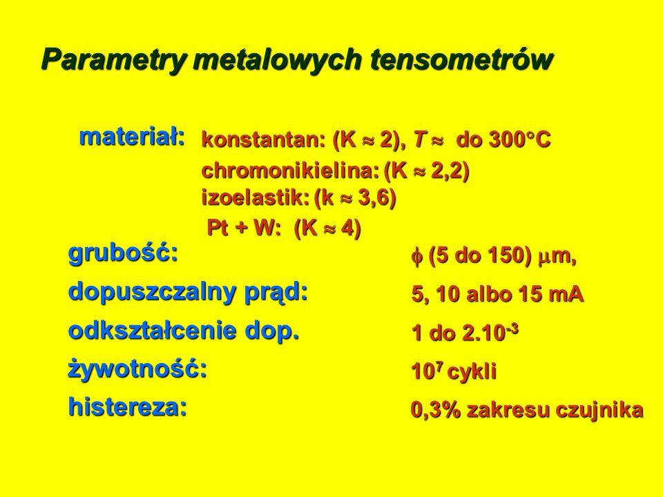 Parametry metalowych tensometrów materiał: konstantan: (K 2), T do 300 C konstantan: (K 2), T do 300 C chromonikielina: (K 2,2) izoelastik: (k 3,6) ch
