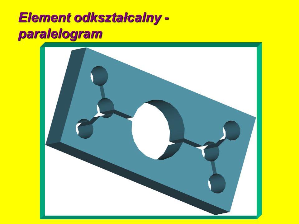 Element odkształcalny - paralelogram