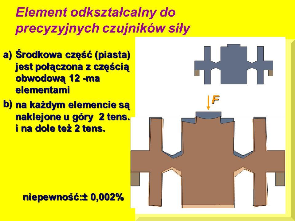 Element odkształcalny do precyzyjnych czujników siły Środkowa część (piasta) jest połączona z częścią obwodową 12 -ma elementamia) na każdym elemencie