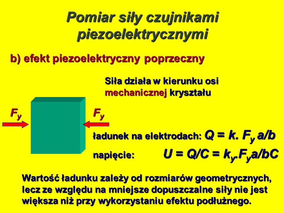 b) efekt piezoelektryczny poprzeczny FyFyFyFy Siła działa w kierunku osi mechanicznej kryształu ładunek na elektrodach: Q = k. F y a/b napięcie: U = Q