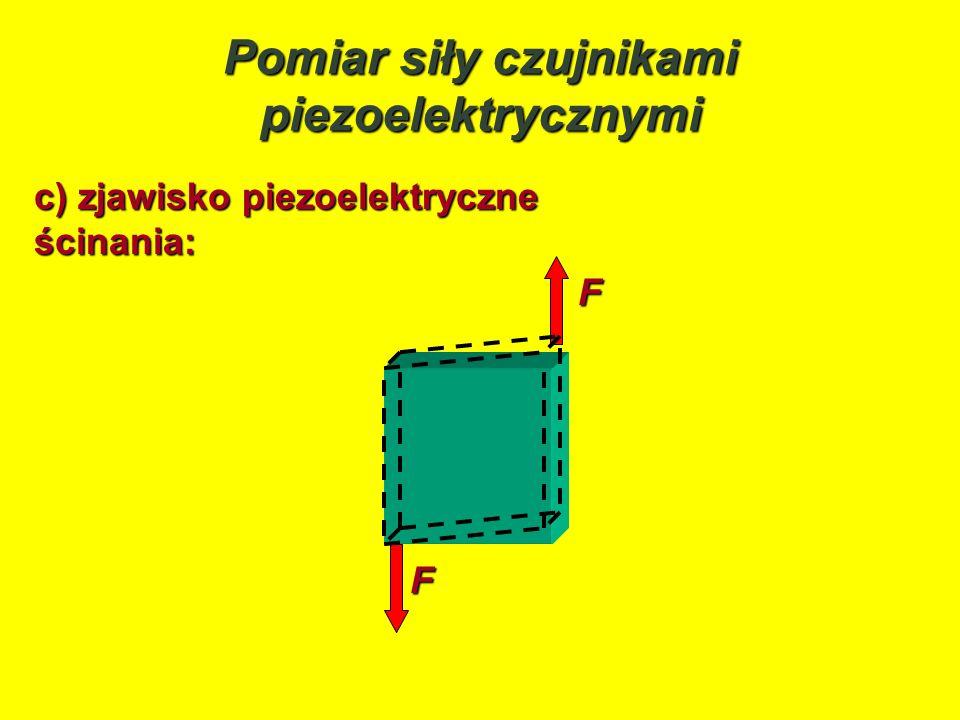 c) zjawisko piezoelektryczne ścinania: F F Pomiar siły czujnikami piezoelektrycznymi
