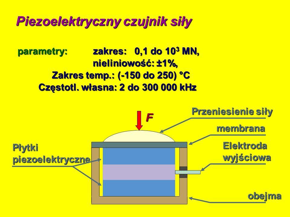 Piezoelektryczny czujnik siły zakres: 0,1 do 10 3 MN, nieliniowość: ±1%, parametry: Zakres temp.: (-150 do 250) °C Częstotl. własna: 2 do 300 000 kHz
