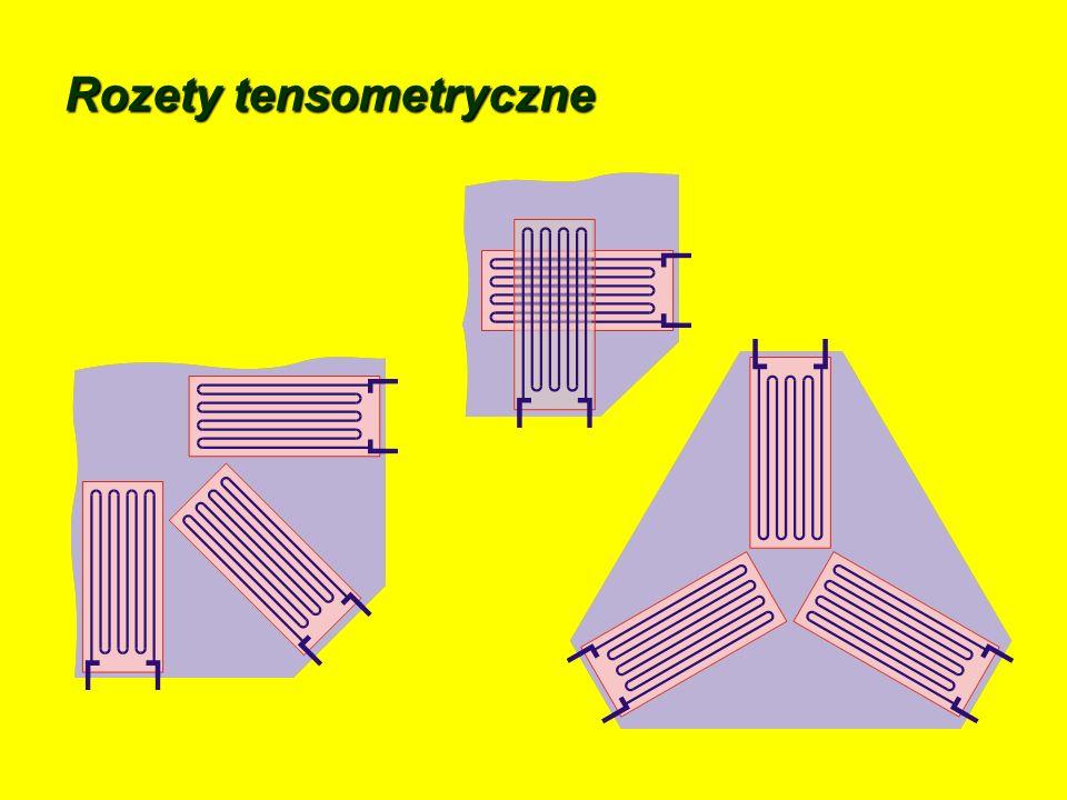 naprężenia odkształcenia rezystancja napięcie Mechaniczne i elektryczne człony przy pomiarze sił Wagi elektroniczne