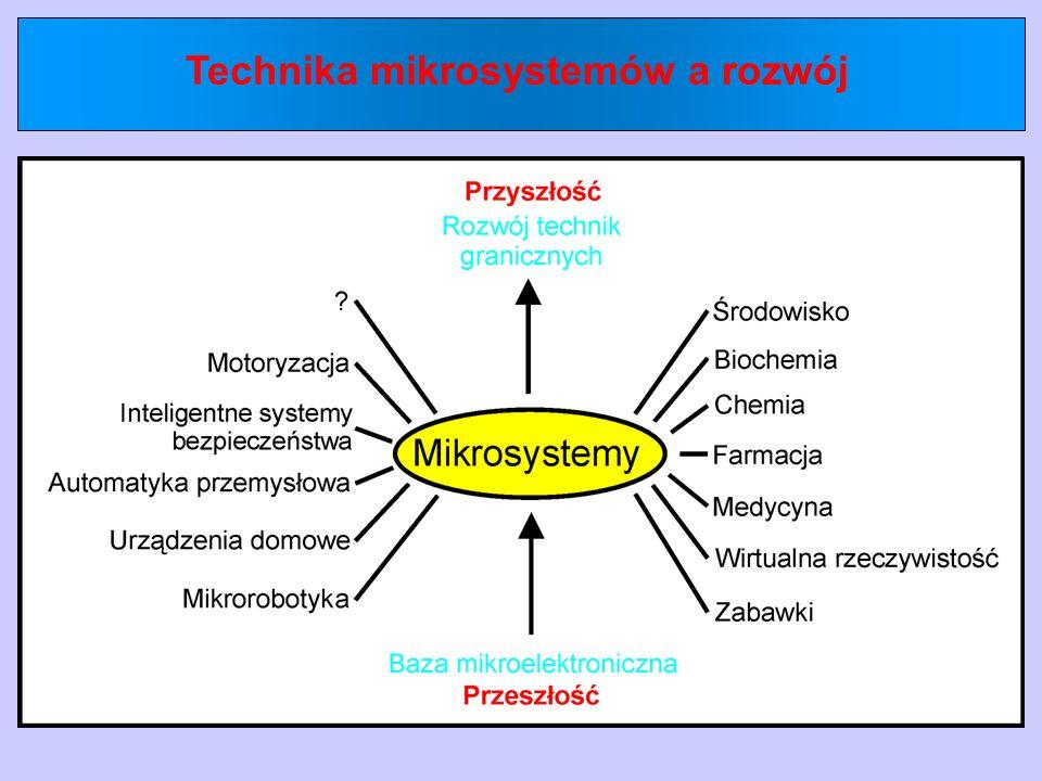 Technika mikrosystemów a rozwój