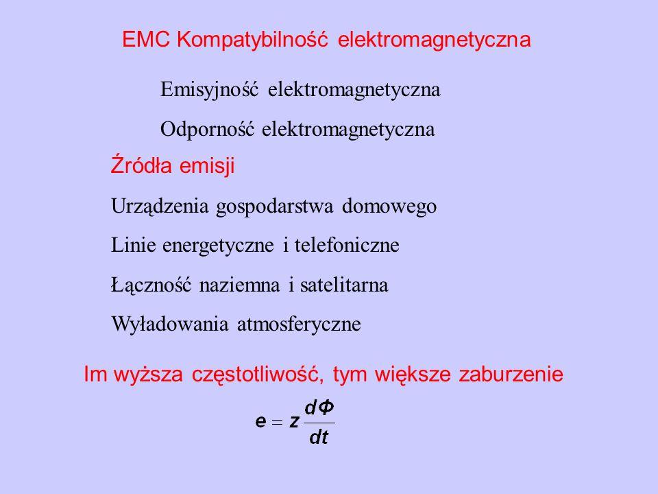 EMC Kompatybilność elektromagnetyczna Emisyjność elektromagnetyczna Odporność elektromagnetyczna Źródła emisji Urządzenia gospodarstwa domowego Linie