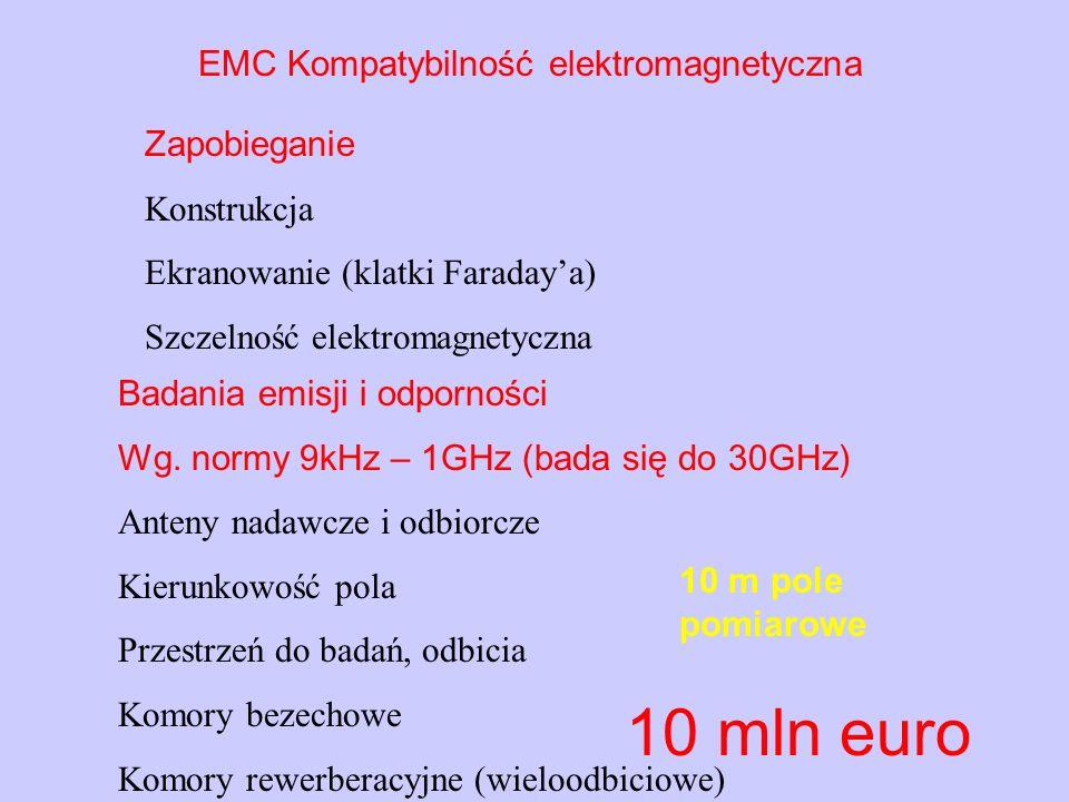 EMC Kompatybilność elektromagnetyczna Zapobieganie Konstrukcja Ekranowanie (klatki Faradaya) Szczelność elektromagnetyczna Badania emisji i odporności