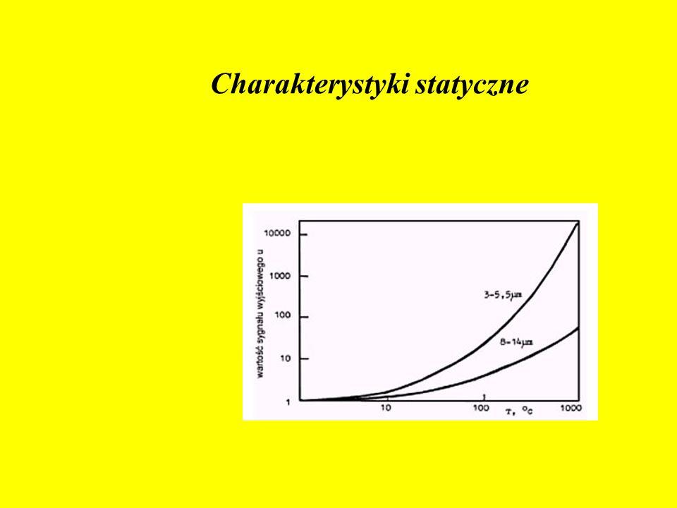 Charakterystyki statyczne Detektorów promieniowania termometru radiacyjnego