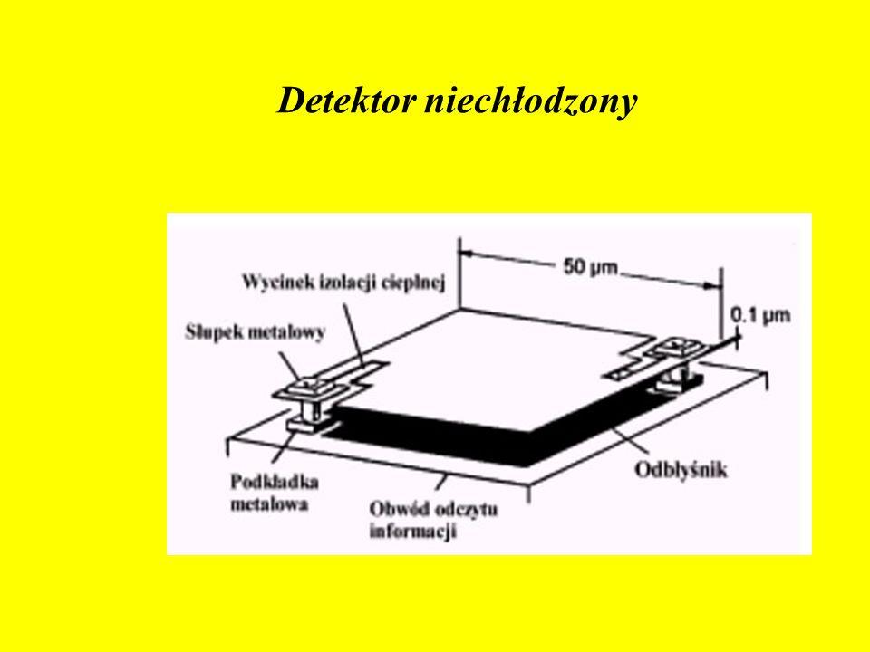 Pojedynczy piksel matrycy Detektor niechłodzony