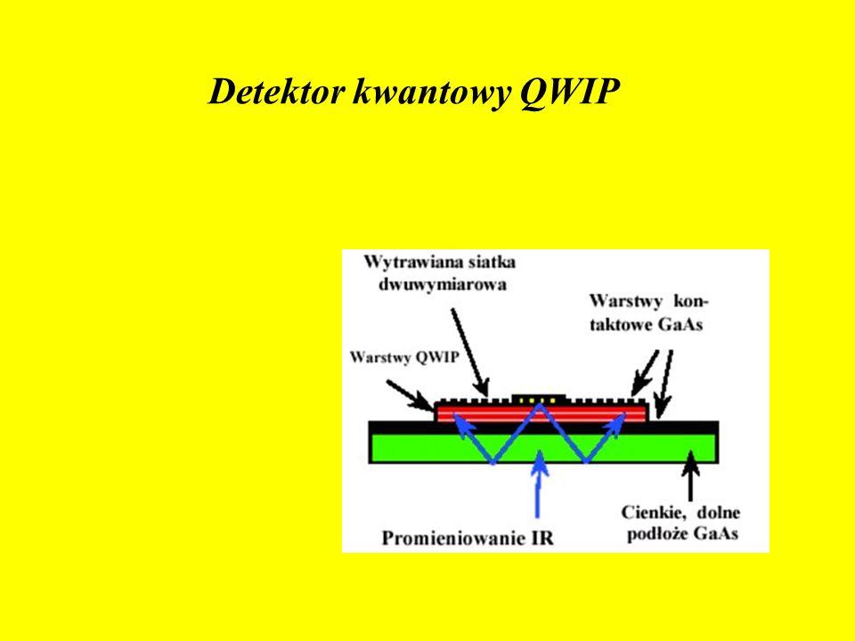 Detektor kwantowy QWIP Piksel matrycy QWIP o wymiarach 30 x 30 m