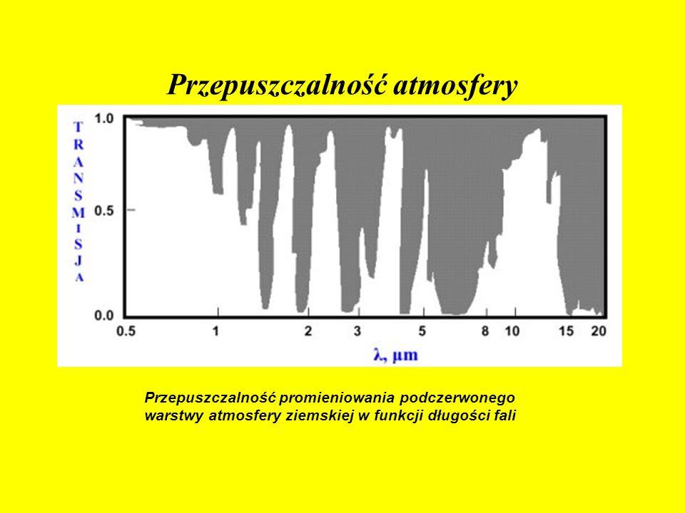 Przepuszczalność atmosfery Przepuszczalność promieniowania podczerwonego warstwy atmosfery ziemskiej w funkcji długości fali