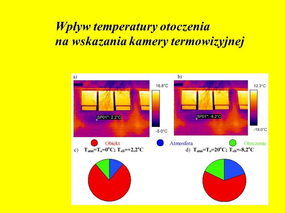 Wpływ temperatury otoczenia na wskazania kamery termowizyjnej