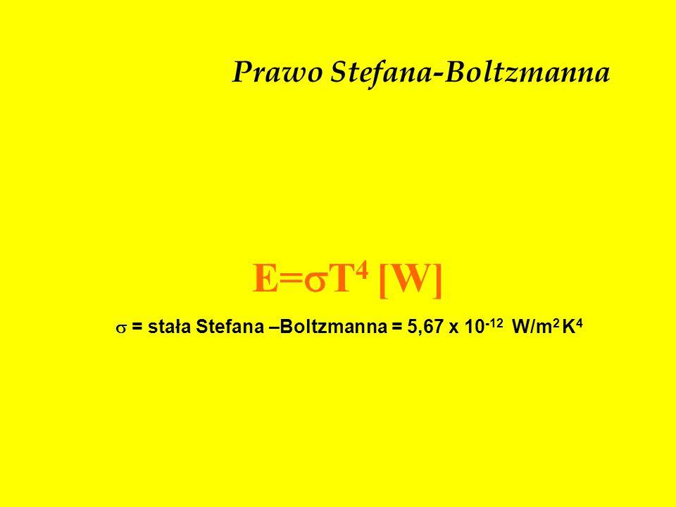 Prawo Stefana-Boltzmanna E= T 4 [W] = stała Stefana –Boltzmanna = 5,67 x 10 -12 W/m 2 K 4