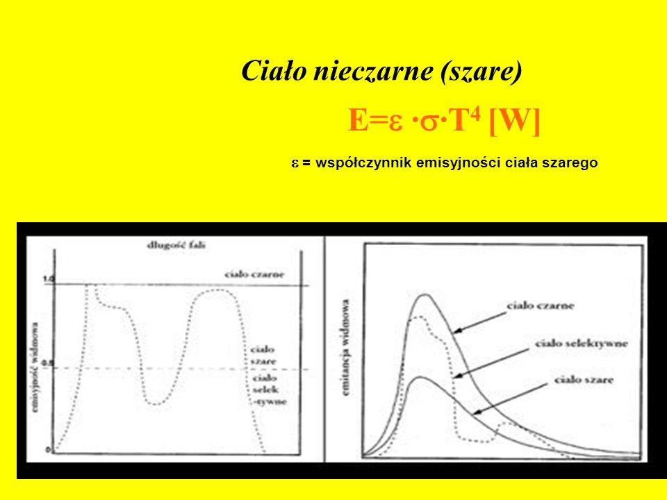 E= · ·T 4 [W] = współczynnik emisyjności ciała szarego Ciało nieczarne (szare)