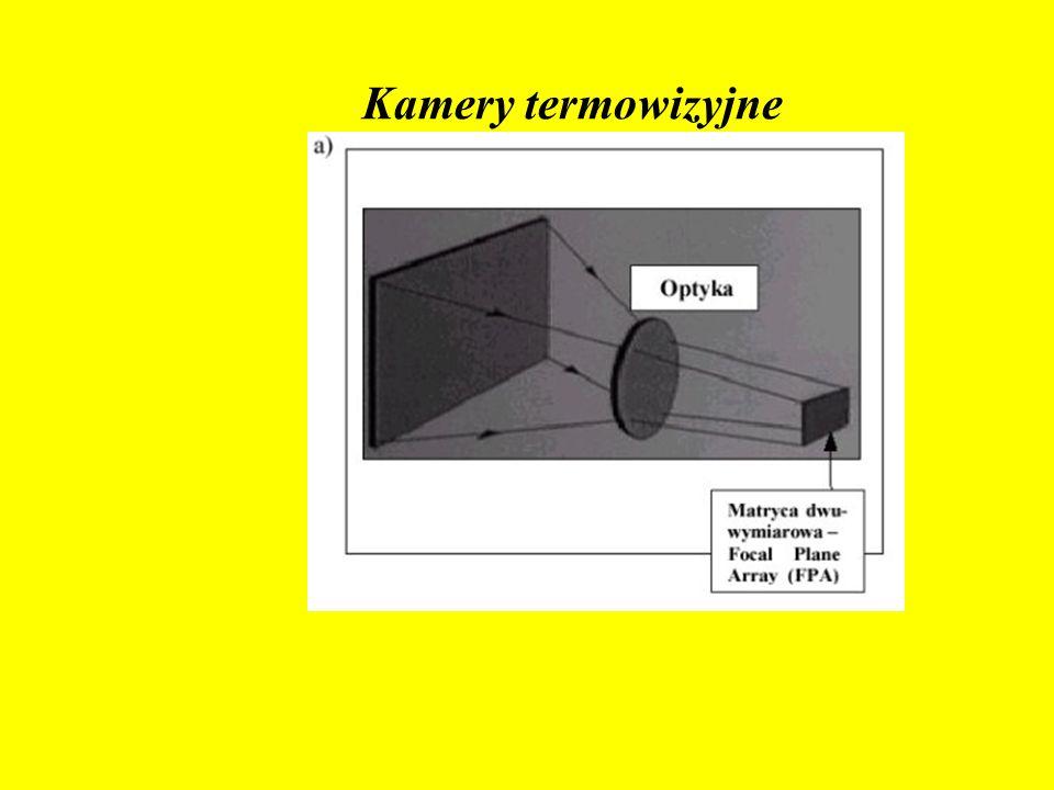 Zasada działania współczesnej kamery termowizyjnej Kamery termowizyjne