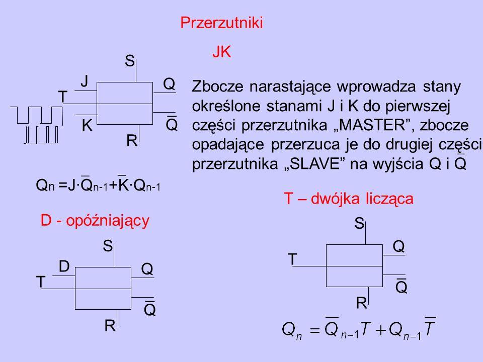 Przerzutniki JK T J K Q Q ¯ R S Q n =J·Q n-1 +K·Q n-1 ¯ ¯ Zbocze narastające wprowadza stany określone stanami J i K do pierwszej części przerzutnika MASTER, zbocze opadające przerzuca je do drugiej części przerzutnika SLAVE na wyjścia Q i Q ¯ D - opóźniający T D Q Q ¯ R S T Q Q ¯ R S T – dwójka licząca