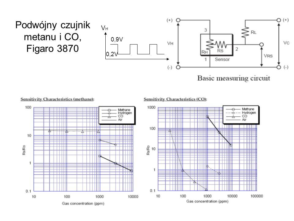 VHVH 0,2V 0,9V Podwójny czujnik metanu i CO, Figaro 3870