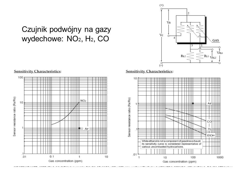 Czujnik podwójny na gazy wydechowe: NO 2, H 2, CO