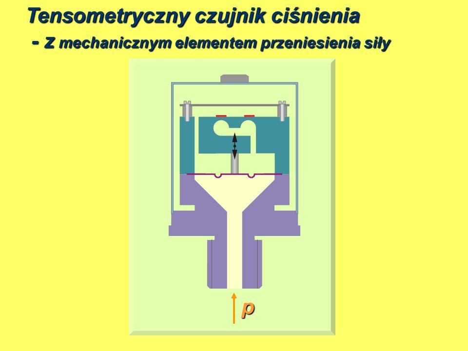 Tensometryczny czujnik ciśnienia - z mechanicznym elementem przeniesienia siły p