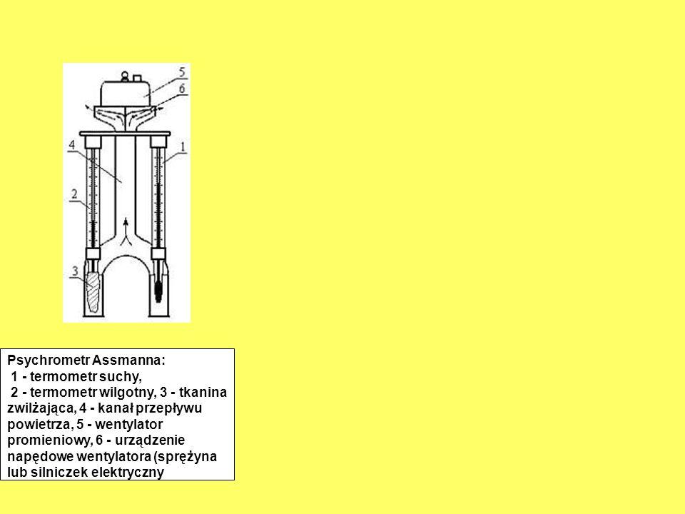 Psychrometr Assmanna: 1 - termometr suchy, 2 - termometr wilgotny, 3 - tkanina zwilżająca, 4 - kanał przepływu powietrza, 5 - wentylator promieniowy,