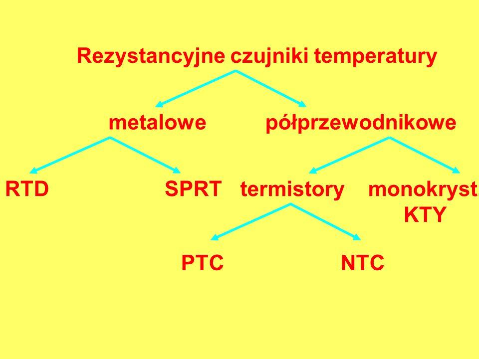 Współczynnik temperaturowy rezystancji Współczynnik temperaturowy rezystancji Względny przyrost rezystancji przy zmianie temperatury o 1K (lub o 1 C) w zakresie 0 C do 100 C Europa =0,385USA =0,392 Np.