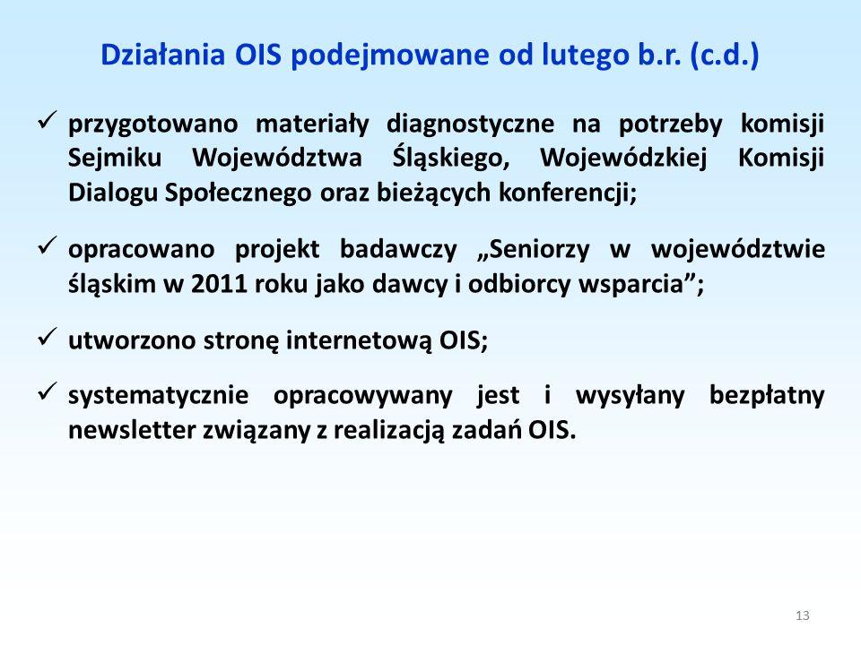 13 przygotowano materiały diagnostyczne na potrzeby komisji Sejmiku Województwa Śląskiego, Wojewódzkiej Komisji Dialogu Społecznego oraz bieżących kon