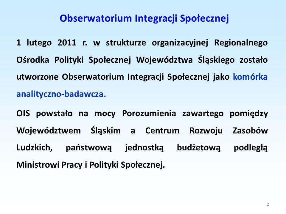 2 1 lutego 2011 r. w strukturze organizacyjnej Regionalnego Ośrodka Polityki Społecznej Województwa Śląskiego zostało utworzone Obserwatorium Integrac