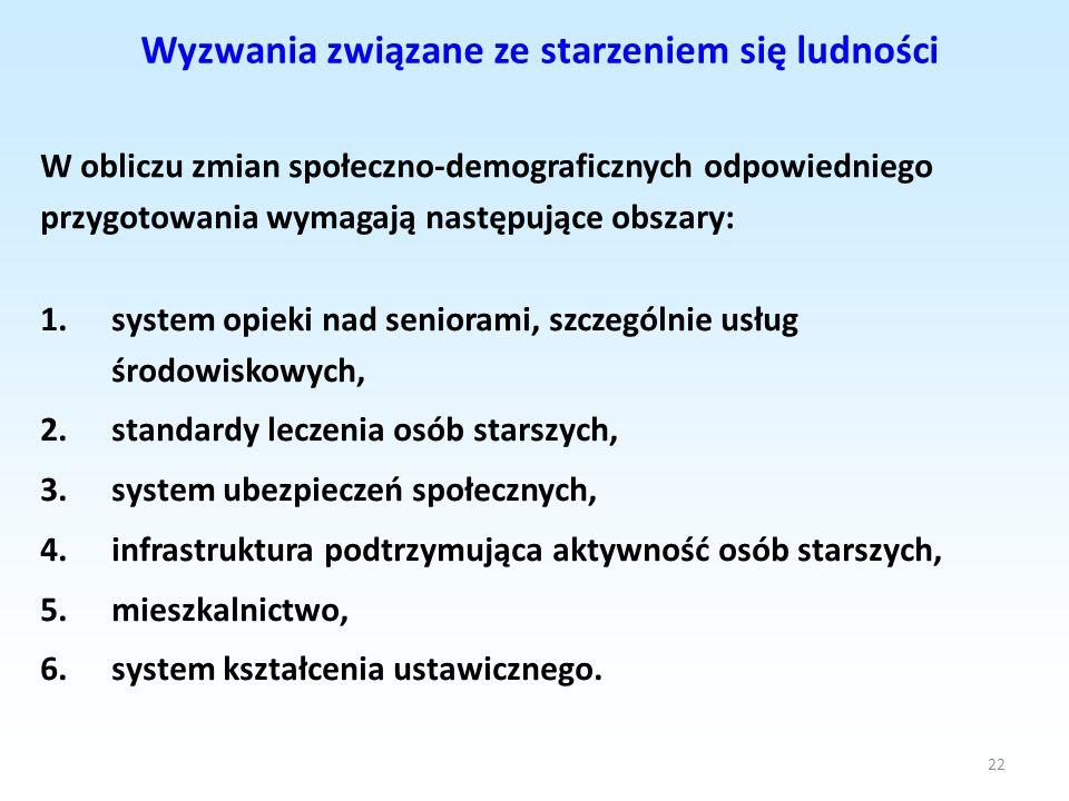 22 W obliczu zmian społeczno-demograficznych odpowiedniego przygotowania wymagają następujące obszary: 1.system opieki nad seniorami, szczególnie usłu