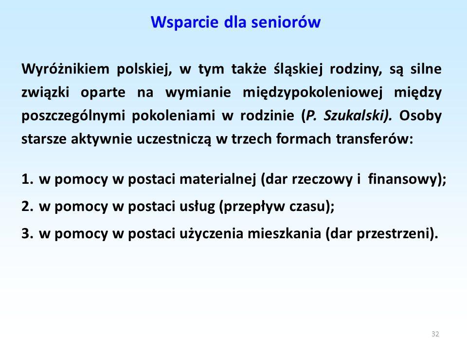 32 Wyróżnikiem polskiej, w tym także śląskiej rodziny, są silne związki oparte na wymianie międzypokoleniowej między poszczególnymi pokoleniami w rodz