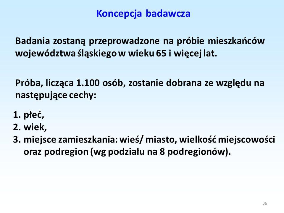 36 Badania zostaną przeprowadzone na próbie mieszkańców województwa śląskiego w wieku 65 i więcej lat. Próba, licząca 1.100 osób, zostanie dobrana ze