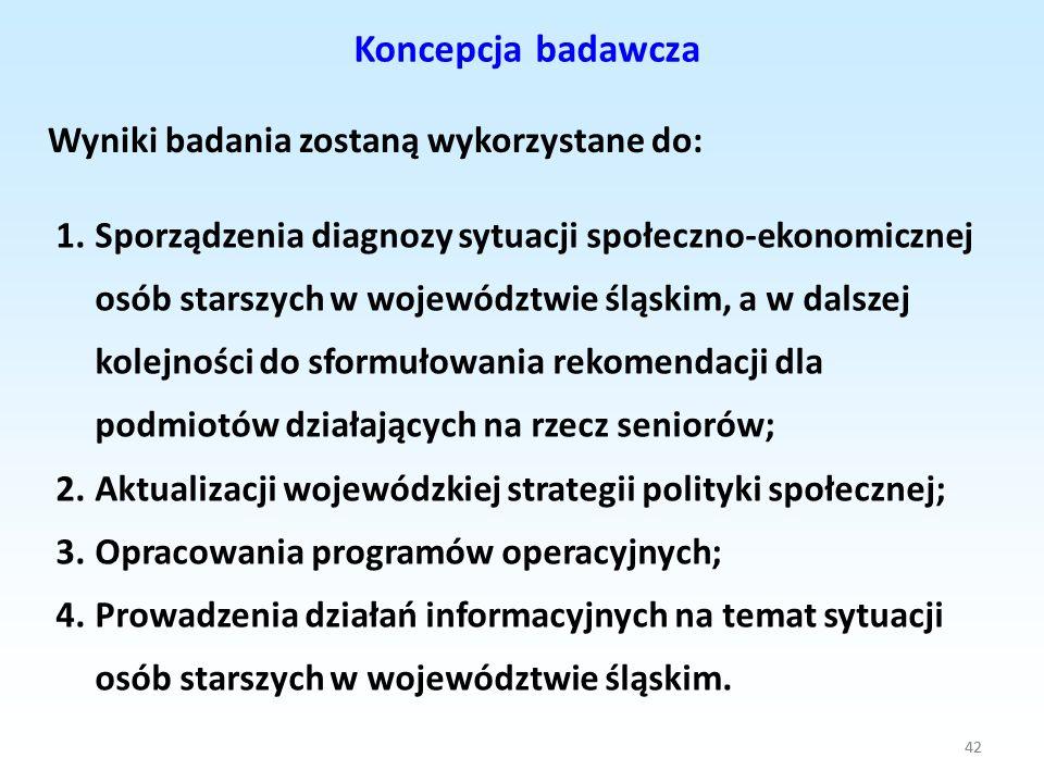 42 Wyniki badania zostaną wykorzystane do: Koncepcja badawcza 42 1.Sporządzenia diagnozy sytuacji społeczno-ekonomicznej osób starszych w województwie