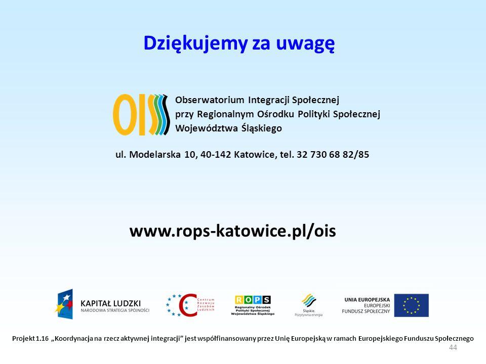 44 Dziękujemy za uwagę ul. Modelarska 10, 40-142 Katowice, tel. 32 730 68 82/85 Projekt 1.16 Koordynacja na rzecz aktywnej integracji jest współfinans