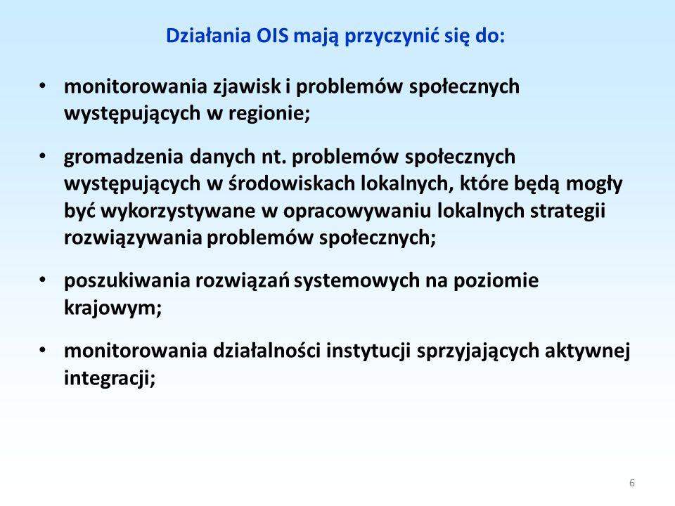 6 Działania OIS mają przyczynić się do: monitorowania zjawisk i problemów społecznych występujących w regionie; gromadzenia danych nt. problemów społe