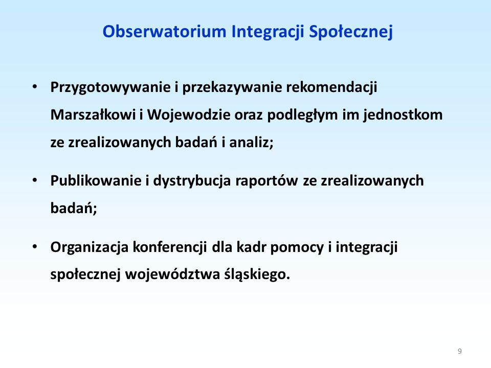 9 Przygotowywanie i przekazywanie rekomendacji Marszałkowi i Wojewodzie oraz podległym im jednostkom ze zrealizowanych badań i analiz; Publikowanie i