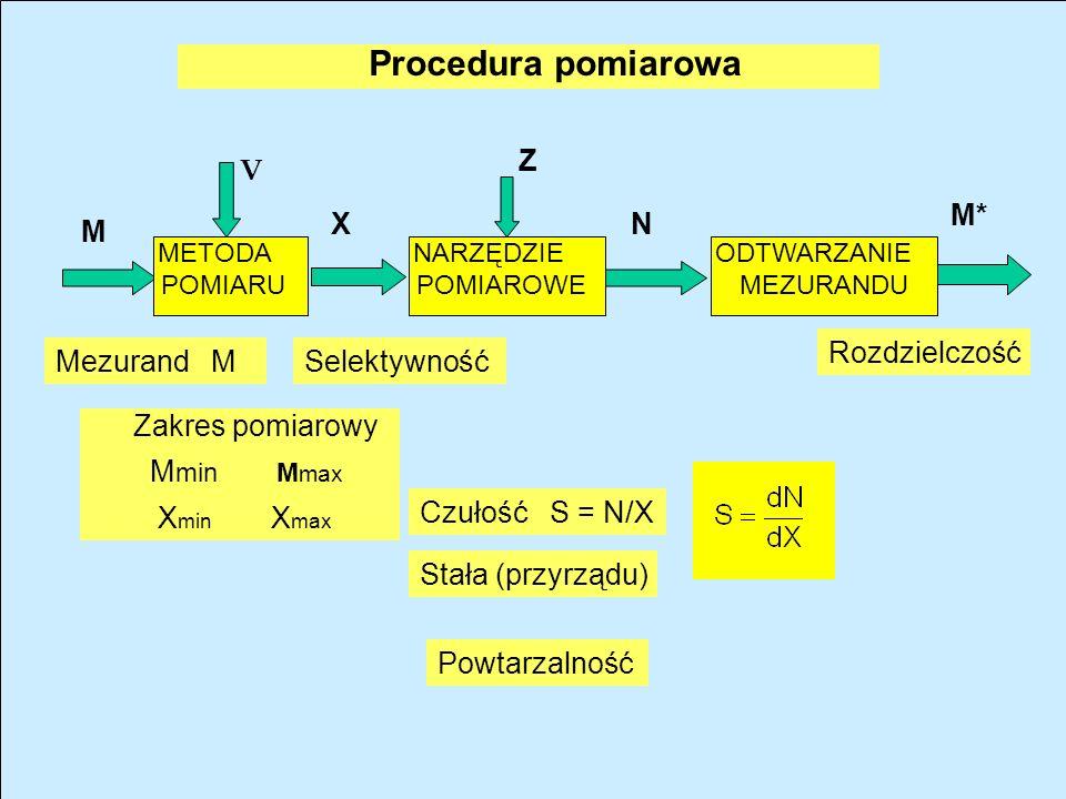 Właściwości termometrów metalowych Materiał : platyna (Pt100) (Pt 1000) (Pt 1000) (Pt 500) (Pt 500) Ni, (Cu) Zakres pomiarowy: platyna: (- 220 do 850) C nikiel : ( - 50 do 150) C Niepewnośćczujnika związana z jego klasą wg IEC 751 PN-EN-60751