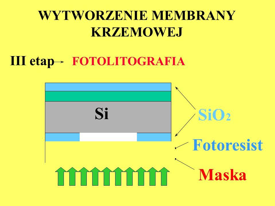 WYTWORZENIE MEMBRANY KRZEMOWEJ III etap FOTOLITOGRAFIA SiO 2 Maska Fotoresist Si