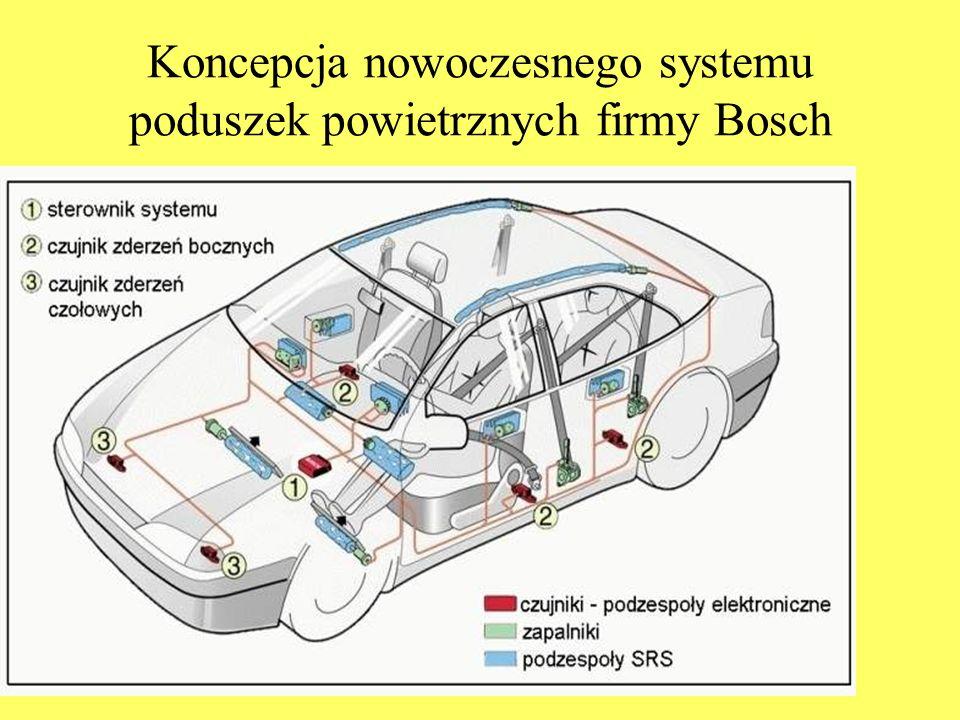 Koncepcja nowoczesnego systemu poduszek powietrznych firmy Bosch