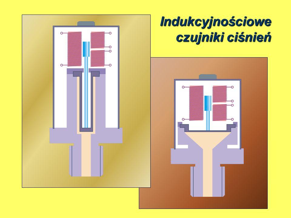 Indukcyjnościowe czujniki ciśnień