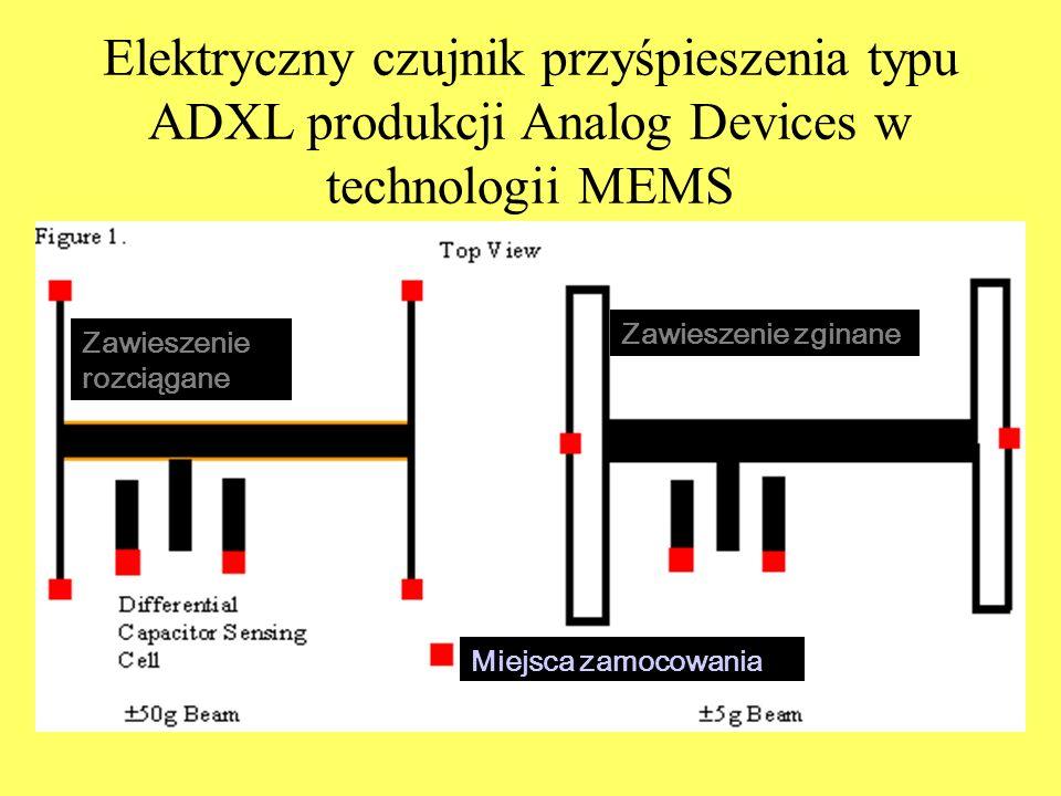 Zawieszenie rozciągane Zawieszenie zginane Elektryczny czujnik przyśpieszenia typu ADXL produkcji Analog Devices w technologii MEMS Miejsca zamocowani