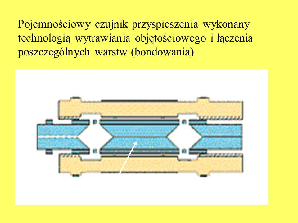 Pojemnościowy czujnik przyspieszenia wykonany technologią wytrawiania objętościowego i łączenia poszczególnych warstw (bondowania) Masa sejsmiczna