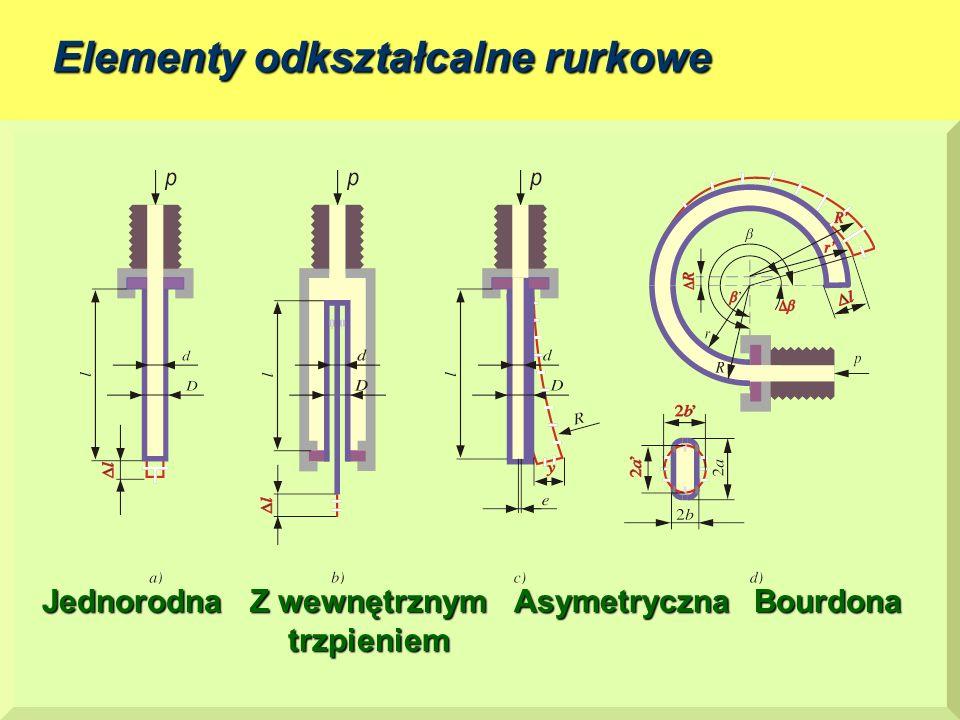 Elementy odkształcalne rurkowe JednorodnaBourdona Z wewnętrznym trzpieniemAsymetryczna