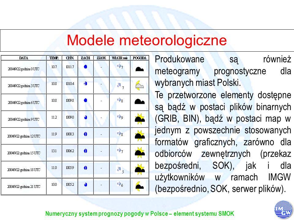 Numeryczny system prognozy pogody w Polsce – element systemu SMOK Modele meteorologiczne Produkowane są również meteogramy prognostyczne dla wybranych