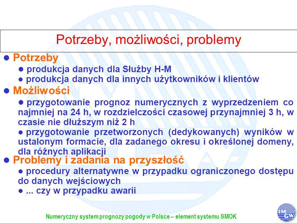 Numeryczny system prognozy pogody w Polsce – element systemu SMOK Potrzeby, możliwości, problemy Potrzeby produkcja danych dla Służby H-M produkcja da