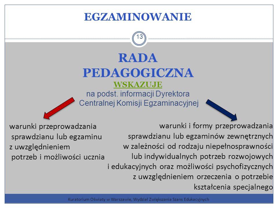 Kuratorium Oświaty w Warszawie, Wydział Zwiększania Szans Edukacyjnych 13 RADA PEDAGOGICZNA WSKAZUJE na podst.