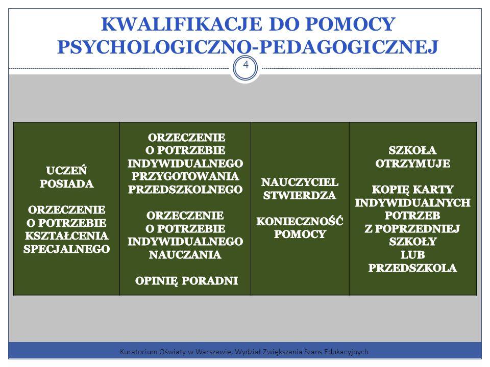 KWALIFIKACJE DO POMOCY PSYCHOLOGICZNO-PEDAGOGICZNEJ Kuratorium Oświaty w Warszawie, Wydział Zwiększania Szans Edukacyjnych 4