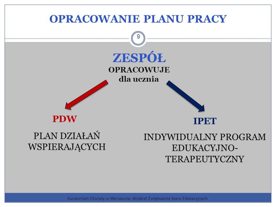 Kuratorium Oświaty w Warszawie, Wydział Zwiększania Szans Edukacyjnych 9 ZESPÓŁ OPRACOWUJE dla ucznia PDW IPET PLAN DZIAŁAŃ WSPIERAJĄCYCH INDYWIDUALNY PROGRAM EDUKACYJNO- TERAPEUTYCZNY OPRACOWANIE PLANU PRACY